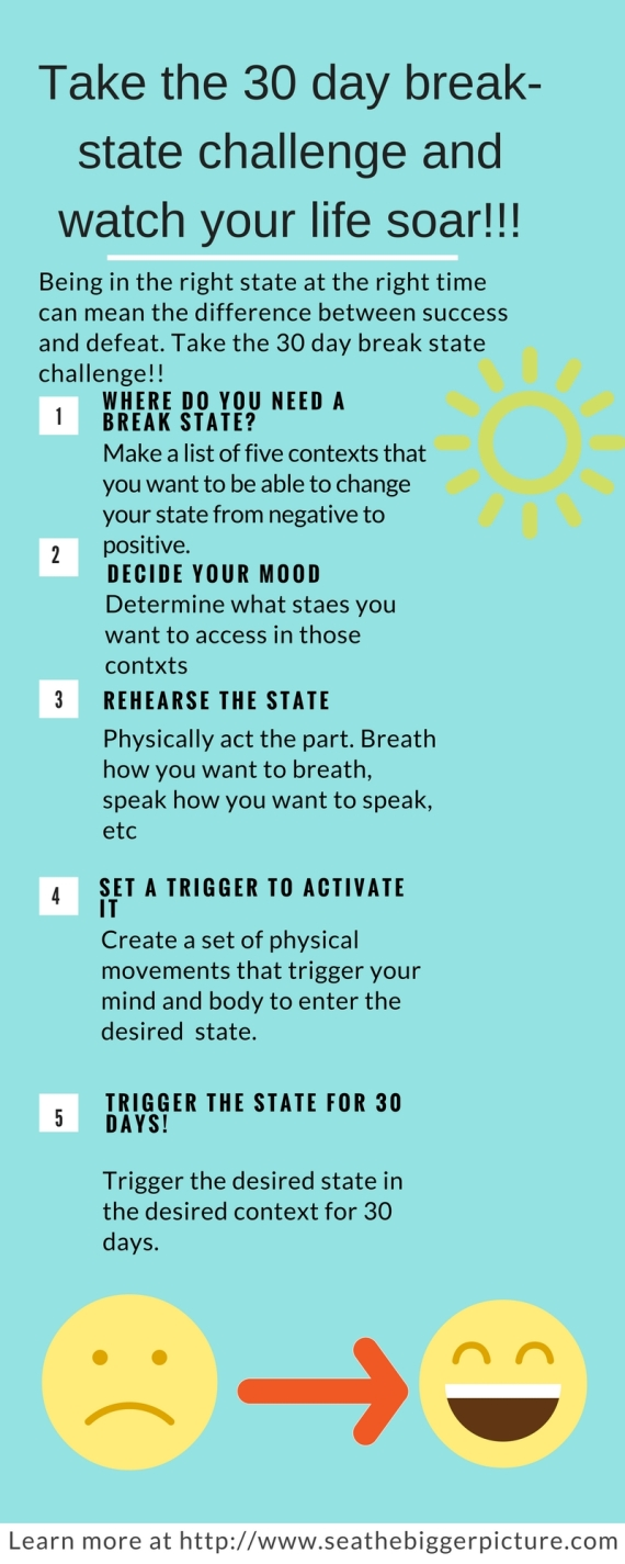 take the 30 day break state challenge! (1)